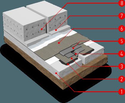 Пола гидроизоляции стоимость устройства