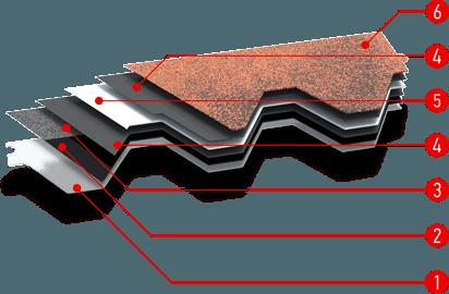 plano 1 - Гибкая черепица Icopal серия Plano Natur - Кирпично-красный