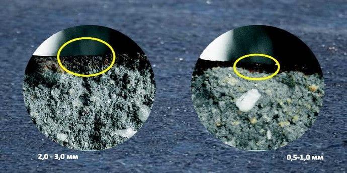 Гидроизоляция и защита поверхности
